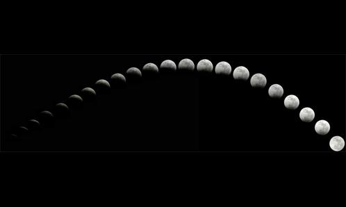 Migraine postdrome represented by lunar eclipse